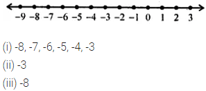 ML Aggarwal Class 6 Solutions for ICSE Maths Chapter 3 Integers Ex 3.1 5