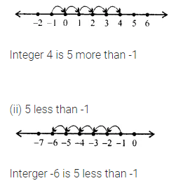 ML Aggarwal Class 6 Solutions for ICSE Maths Chapter 3 Integers Ex 3.1 9
