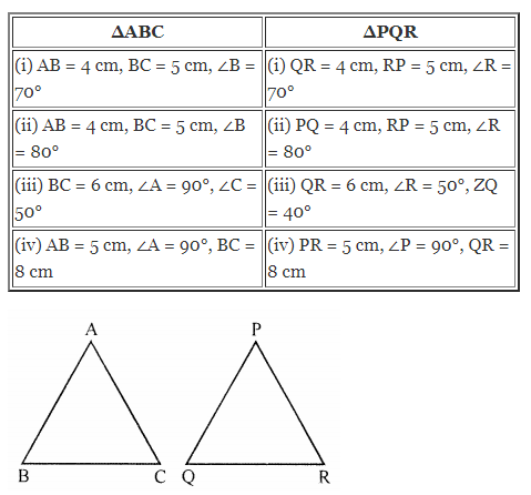ML Aggarwal Class 7 Solutions for ICSE Maths Chapter 12 Congruence of Triangles Check Your Progress 3