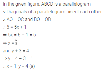 ML Aggarwal Class 8 Solutions for ICSE Maths Chapter 13 Understanding Quadrilaterals Objective Type Questions 21
