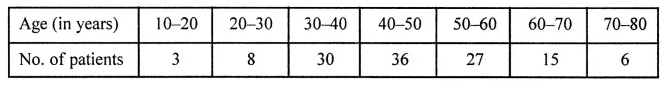 ML Aggarwal Class 8 Solutions for ICSE Maths Chapter 19 Data Handling Ex 19.1 19