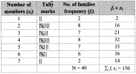 Maharashtra Board Class 8 Maths Solutions Chapter 11 Statistics Practice Set 11.1 4