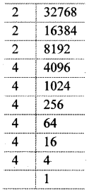 Maharashtra Board Class 8 Maths Solutions Chapter 3 Indices and Cube Root Practice Set 3.3 6