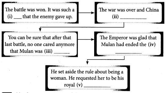 Tamilnadu Board Class 10 English Solutions Supplementary Chapter 3 The Story of Mulan 4