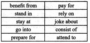Tamilnadu Board Class 9 English Solutions Prose Chapter 1 Learning the Game - 11