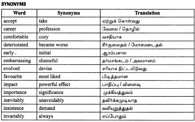Tamilnadu Board Class 9 English Solutions Prose Chapter 1 Learning the Game - 16