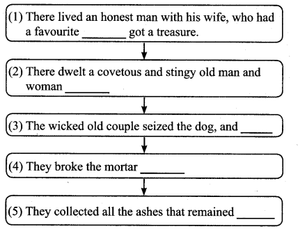 Tamilnadu Board Class 9 English Solutions Supplementary Chapter 1 The Envious Neighbour - 1