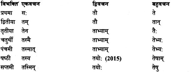 Shabd Roop - शब्द रूप, Sanskrit Shabd Roop 5