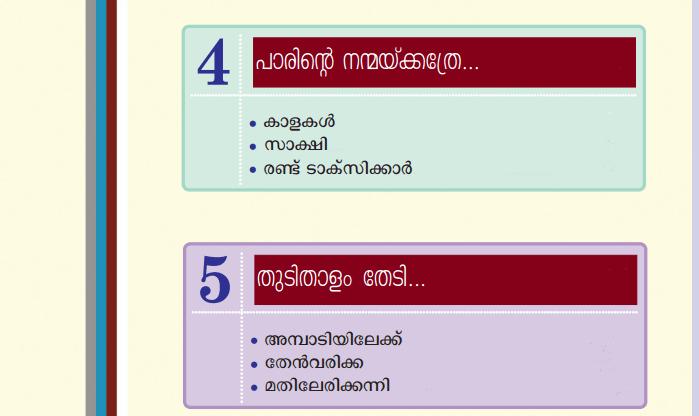Kerala Padavali Malayalam Standard 9 Guide Solutions Answers Notes