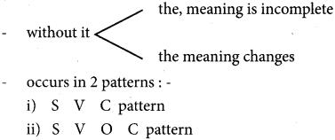 Sv Sentence Pattern Examples
