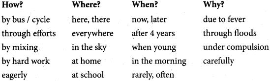 Svac Sentence Pattern Examples