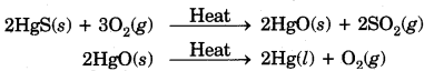 Metals and Non-metals Class 10 Extra Questions with Answers Science Chapter 3 11