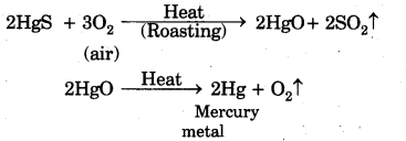 Metals and Non-metals Class 10 Extra Questions with Answers Science Chapter 3 29