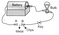 Metals and Non-metals Class 10 Important Questions Science Chapter 3, 14