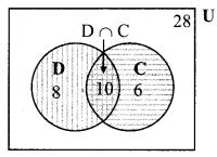 Maharashtra Board Class 9 Maths Solutions Chapter 1 Sets Problem Set 1 3