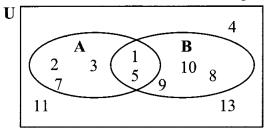 Maharashtra Board Class 9 Maths Solutions Chapter 1 Sets Problem Set 1 7