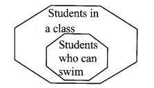 Maharashtra Board Class 9 Maths Solutions Chapter 1 Sets Problem Set 1 8