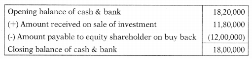 Buy Back of Shares – Corporate and Management Accounting MCQ 5