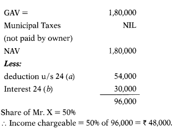 Computation of Income Under Various Heads - CS Executive Tax Laws MCQ 24
