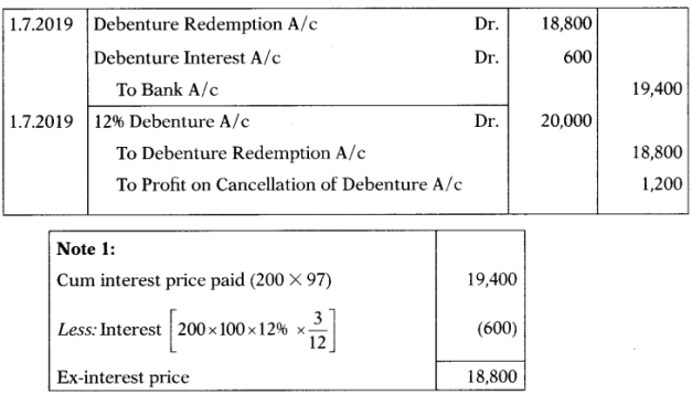 Issue & Redemption of Debentures – Corporate and Management Accounting MCQ 38