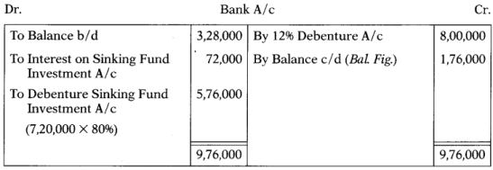 Issue & Redemption of Debentures – Corporate and Management Accounting MCQ 43