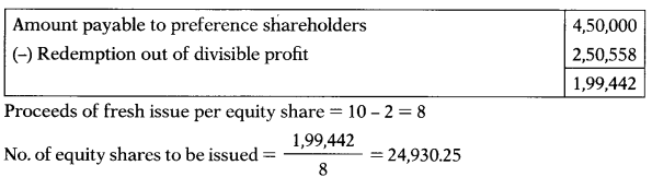 Redemption of Preference Shares – Corporate and Management Accounting MCQ 14