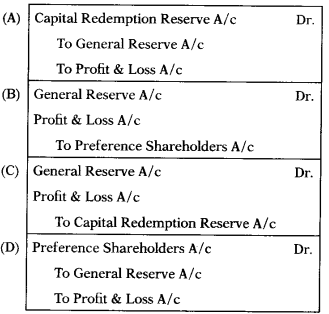 Redemption of Preference Shares – Corporate and Management Accounting MCQ 17