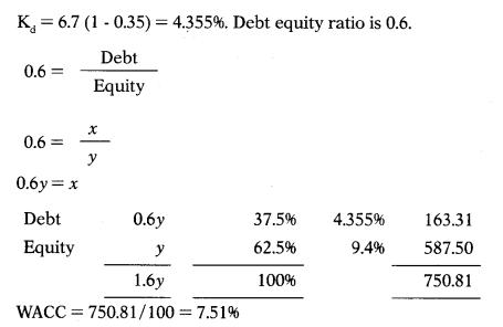 Capital Budgeting – Financial Management MCQ 50
