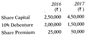 Cash Flow Statement – Corporate and Management Accounting MCQ 23