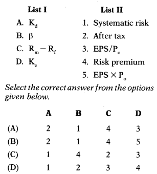 Corporate Financial Reporting – Corporate and Management Accounting MCQ 2