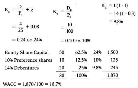Cost of Capital – Financial Management MCQ 102