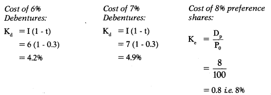 Cost of Capital – Financial Management MCQ 104