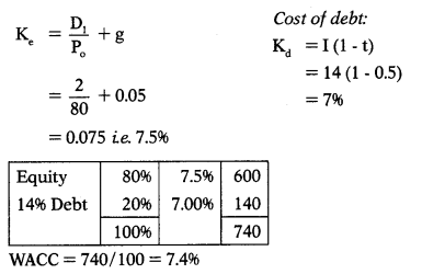 Cost of Capital – Financial Management MCQ 56