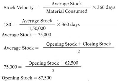 Inventory Management – Financial Management MCQ 33