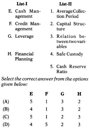 Leverages – Financial Management MCQ 10