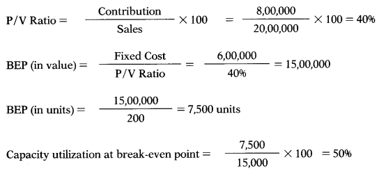 Marginal Costing – Corporate and Management Accounting MCQ 21