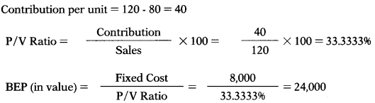 Marginal Costing – Corporate and Management Accounting MCQ 25