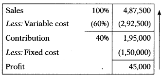 Marginal Costing – Corporate and Management Accounting MCQ 60