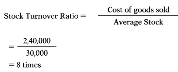 Ratio Analysis – Corporate and Management Accounting MCQ 46