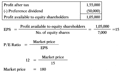 Ratio Analysis – Corporate and Management Accounting MCQ 63