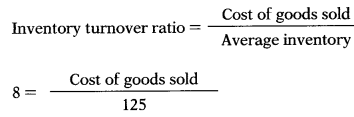 Ratio Analysis – Corporate and Management Accounting MCQ 70