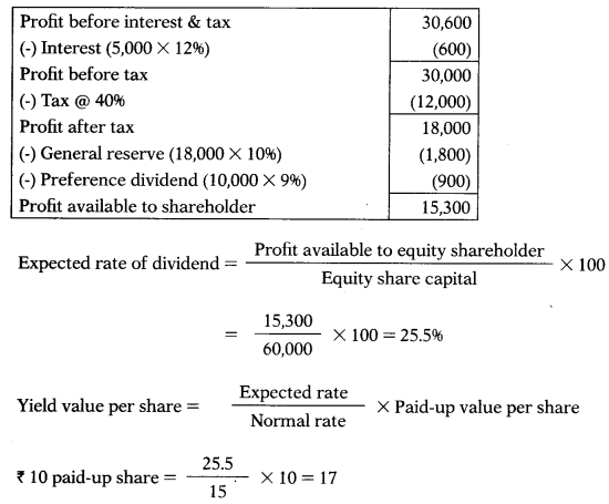 Valuation of Goodwill & Shares – Corporate and Management Accounting MCQ 49