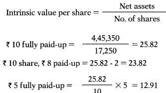 Valuation of Goodwill & Shares – Corporate and Management Accounting MCQ 53