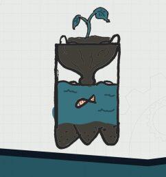 Pop Bottle Ecosystem - Annenberg Learner [ 1325 x 2560 Pixel ]
