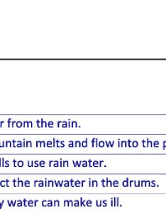 also evs online worksheets water for second class students study material rh learnersplanet