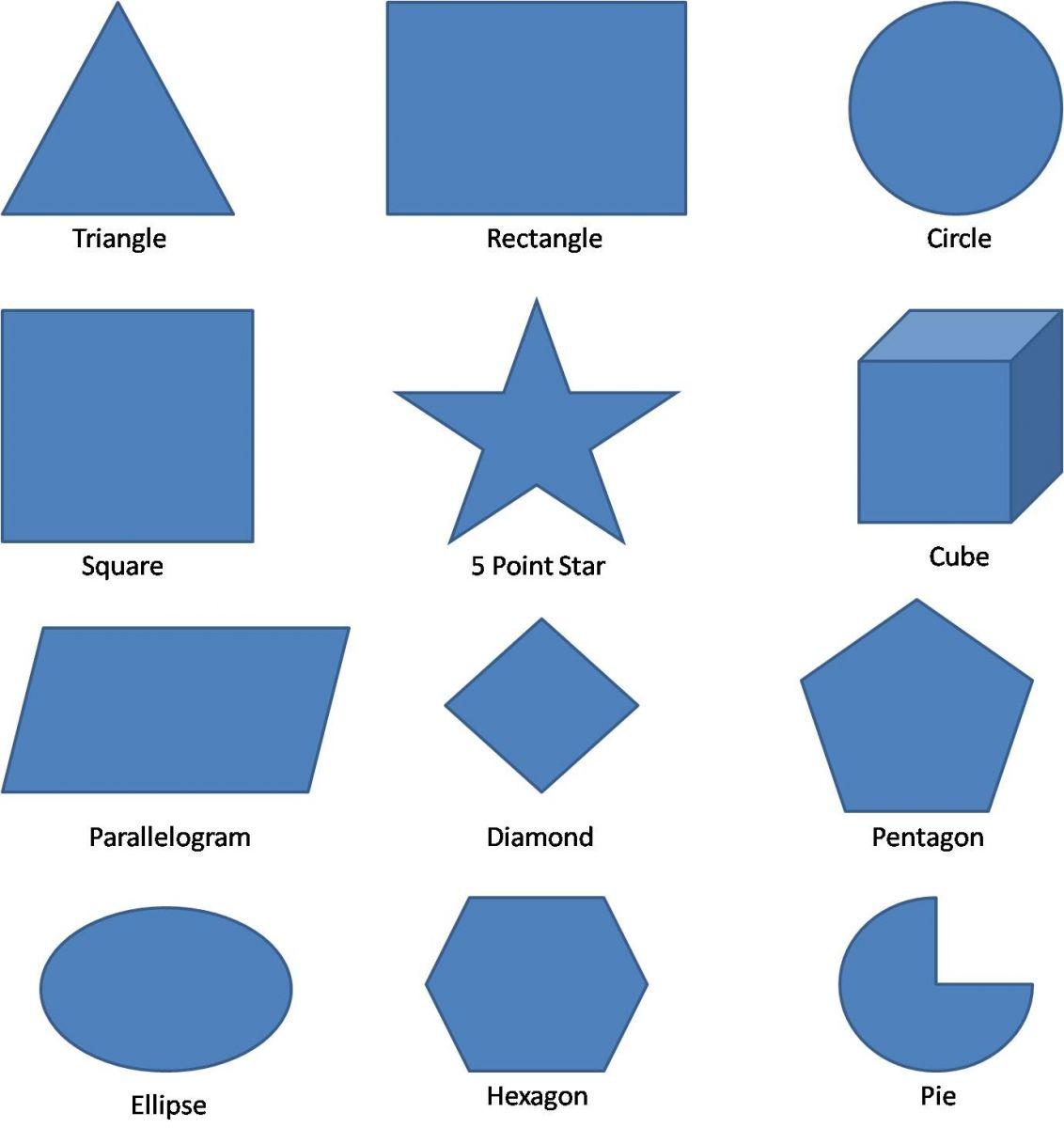 Geometry Basics Worksheet For Grade 3 Math Olympiad