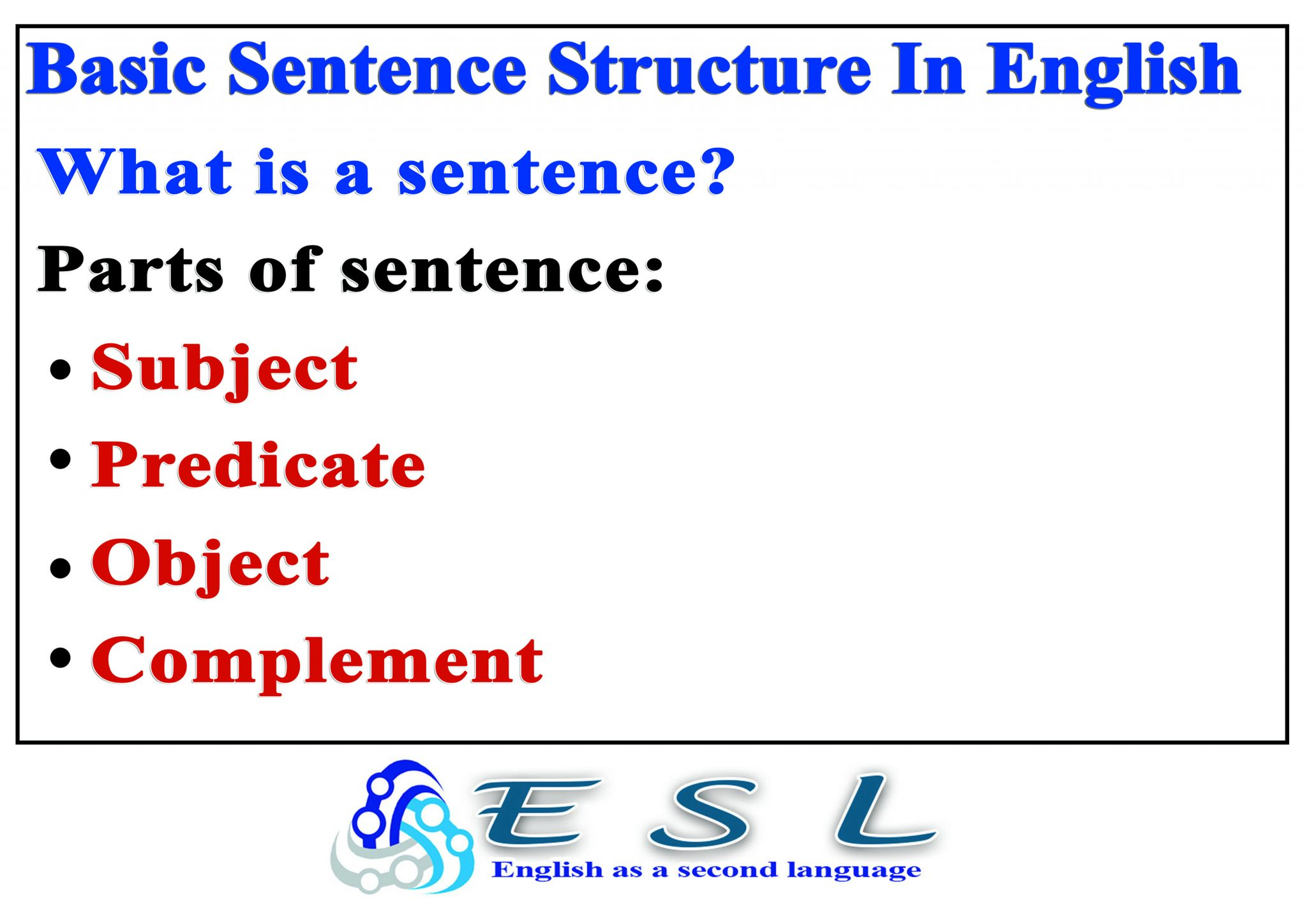 diagram a sentence easy steps 1981 cb900 wiring basic structure in english subject predicate