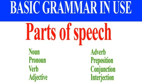 The 8 Parts of Speech in English
