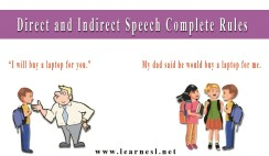 Direct and Indirect Speech Complete Rules