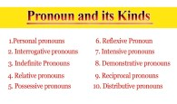 10 Kinds of Pronouns in English